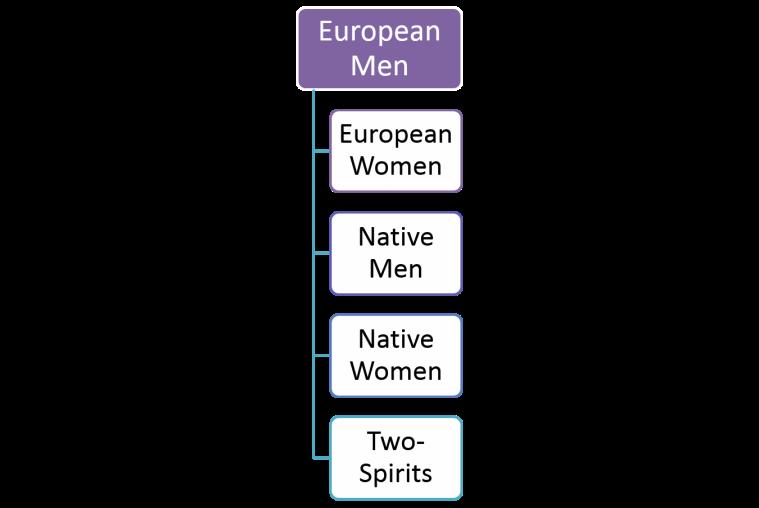 euro scale